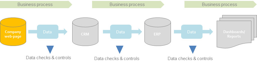 Data Lineage 102: Definition and key components - Data Crossroads
