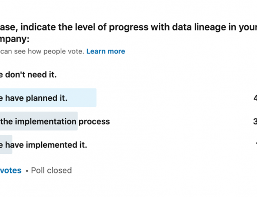 Poll: The progress of data lineage in companies.