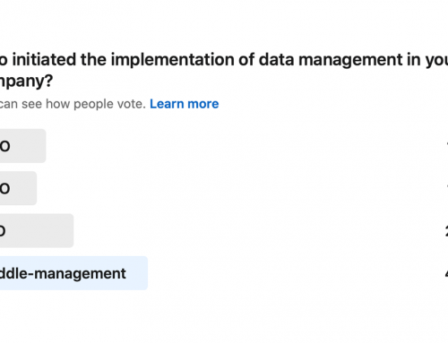 Poll: Who initiated the implementation of data management in your company?