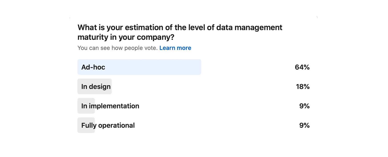 Data management maturity level