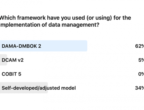 Poll: Which framework have you used (or are using) to implement data management?