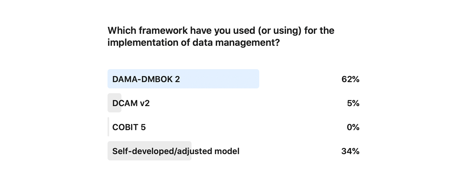 Framework to implement data management