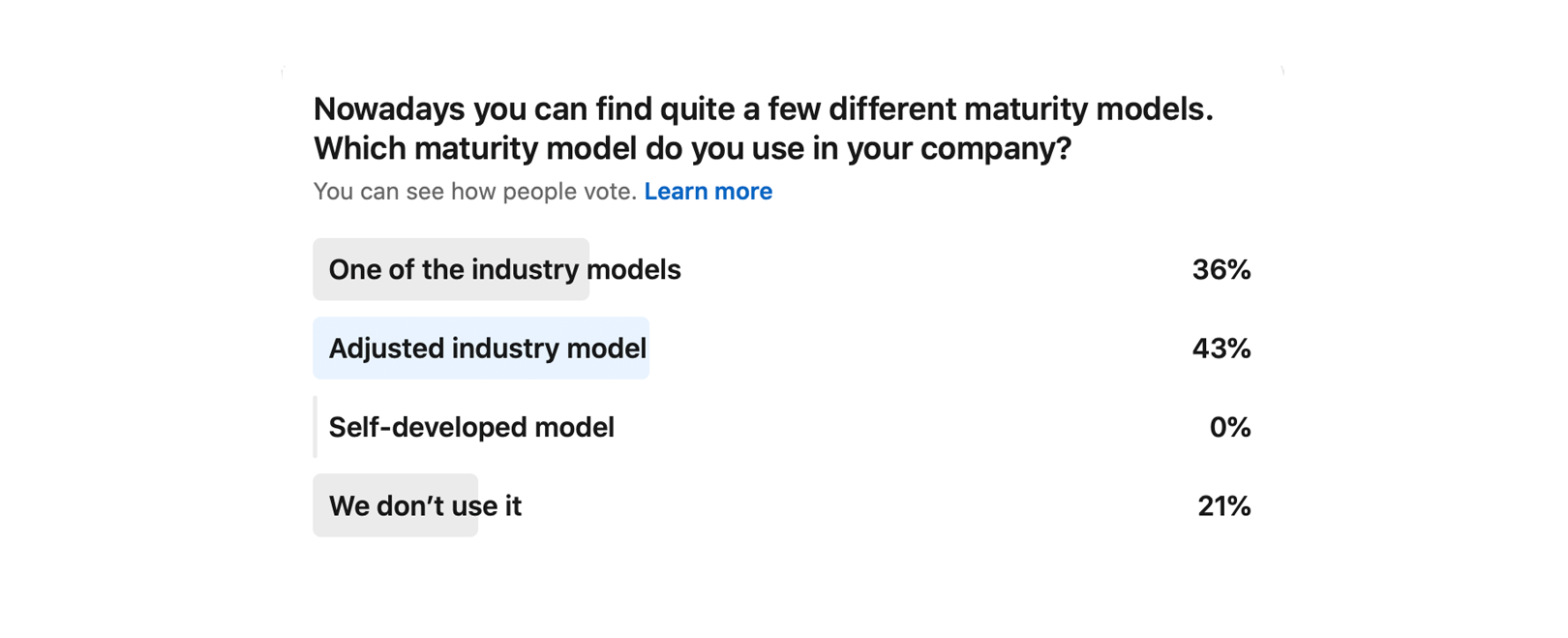 Data management maturity model poll