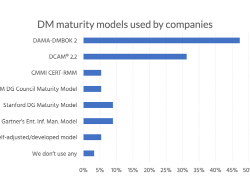 Poll: Which data management maturity model do you use in your company?